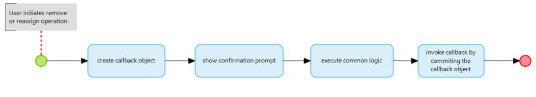 callback_design_pattern_concept